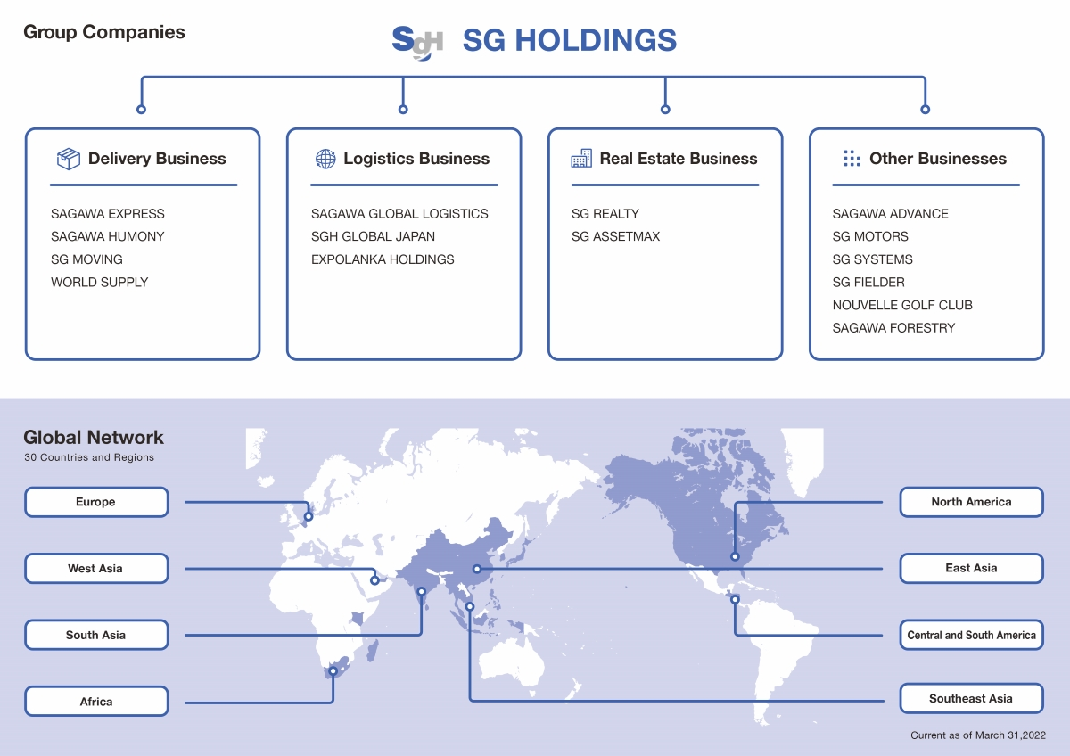SG Holdings Group Brandtree Group Companies/Global Network