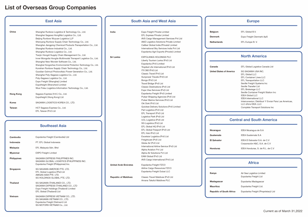 SG Holdings Group Brandtree List of Overseas Group Companies